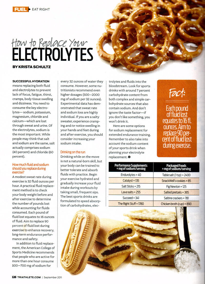 Krista Schultz - How to Replace Your Electrolytes