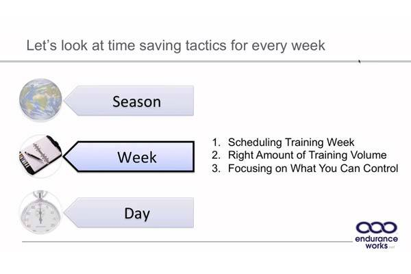 Time Saving Training Tactics for Triathletes: Part 2